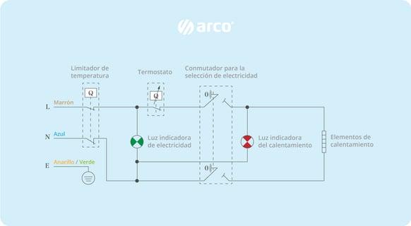 Post_Termo_Electrico_02