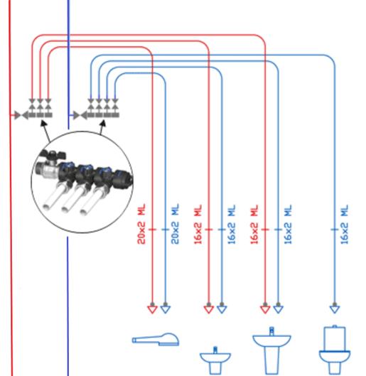 esquema-instalacion-curto-humedo-alimentado-patinillo-electrico