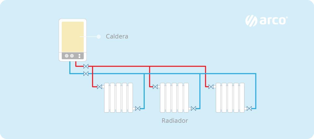 instalacion-calefaccion-bitubo