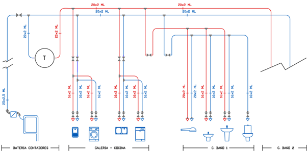 Instalaciones. Cálculo y esquemas en el pre dimensionado de instalaciones.